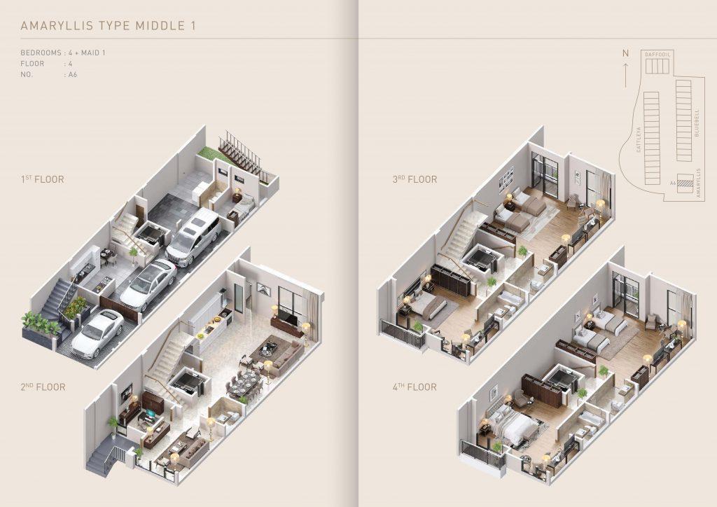 Pondok Indah Town House Lay Out Amaryllis Type Middle 1