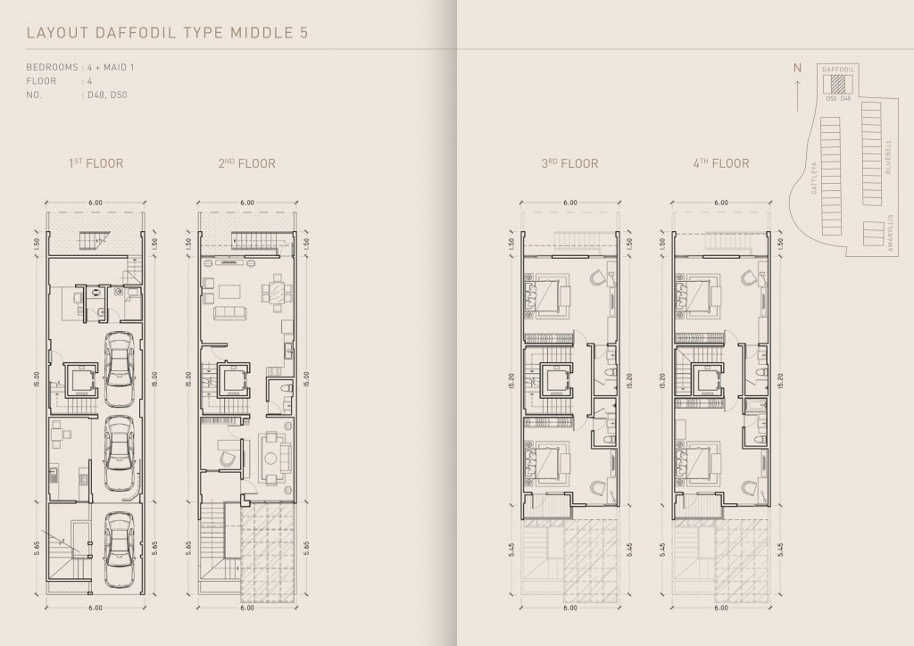 Pondok Indah Town House Daffodil Type Middle 5 therumahproperty.com