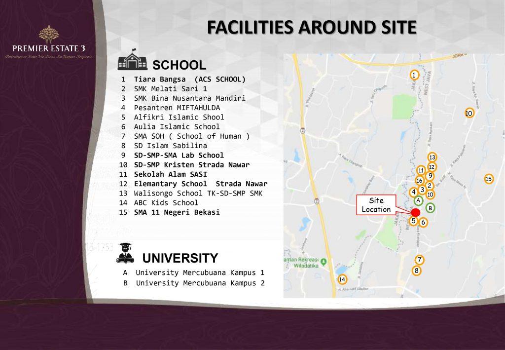 Fasilitas sekolah dan univesritas Premier Estate 3 Kranggan Cibubur