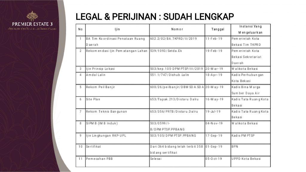 Legalitas dan perijinan Premier Estate 3 Kranggan Cibubur